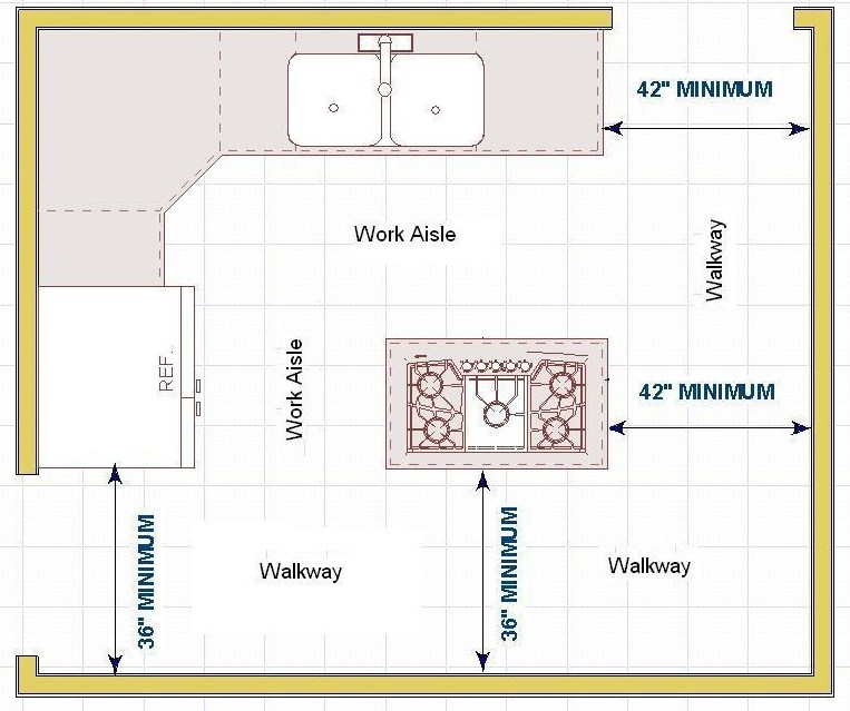 Kitchen Island Layout Dimensions Room Image And Wallper 2017
